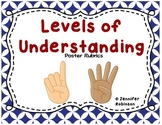 Levels of Understanding {Posters}