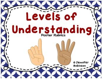 Levels of Understanding {Posters}