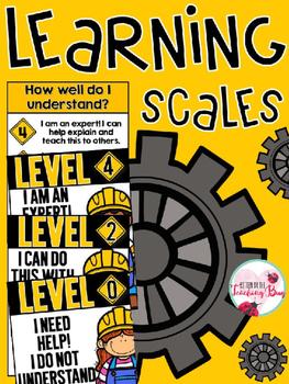 EDITABLE Levels of Understanding - Construction Theme