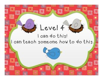 Levels of Understanding Posters- Bird Themed
