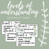 Levels of Understanding Posters - Botanical
