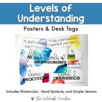 Levels of Understanding Posters & Desk Tags