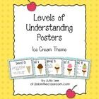 Levels of Understanding Posters (Ice Cream Theme)
