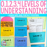 Levels of Understanding Student Self Assessment Posters an