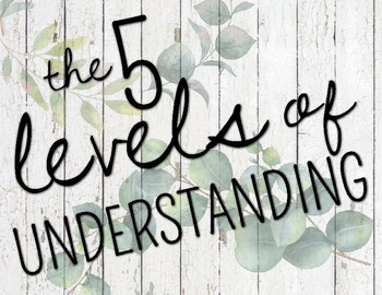 Levels of Understanding Farmhouse Greenery Poster Bundle