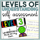 Levels of Understanding Posters Smiley Theme