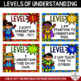 Levels of Understanding- Superhero Themed Posters and Rubrics