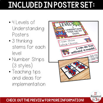 Superhero Themed Levels of Understanding Rubric Posters