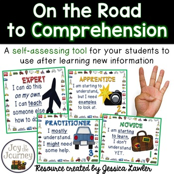 Levels of Understanding: Travel-themed Self-assessment Posters