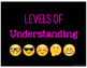 Levels of Understanding with Emojis Poster Set
