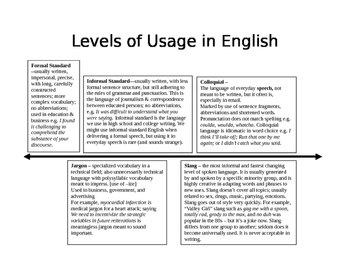 Levels of Usage in English