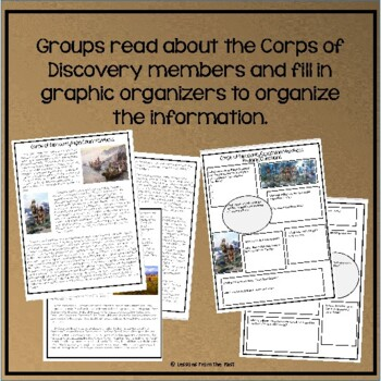 Lewis & Clark Fact Sort-Discovering the Members of the Corps of Discovery