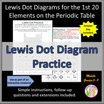 Lewis Dot Diagram Practice by Sandy's Science | Teachers Pay Teachers