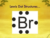 PowerPoint:  Lewis Dot Structures