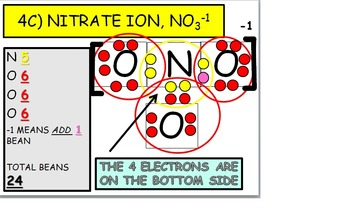 Lewis Dot Structures and Covalent Bonds
