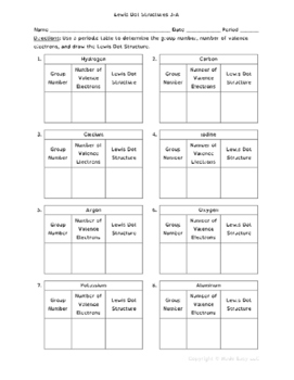 Valence Electrons / Lewis Dot Structures 2 Worksheets 3 Skill Levels 16 Pages
