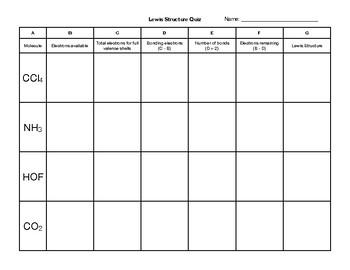 Lewis Structure Quiz