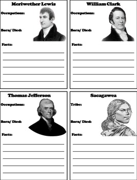 Westward Expansion Unit: Lewis and Clark Expedition Activity/ Foldable