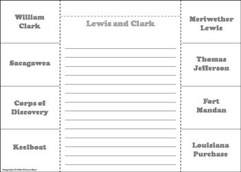 Lewis and Clark Activity (Westward Expansion Interactive Notebook)