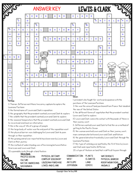 Lewis and Clark Crossword: Louisiana Purchase
