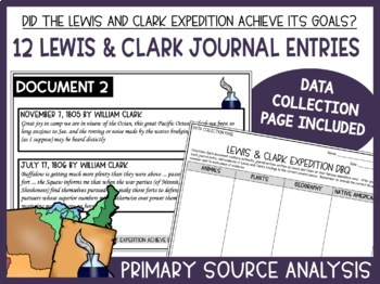 Lewis and Clark- Discovery Stations with DBQ (Primary Sources Included!)