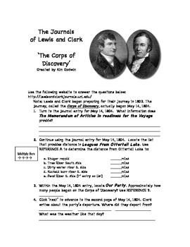Lewis and Clark Primary Source-Integrated Lesson
