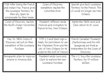 Lewis and Clark Louisiana Purchase Unit test