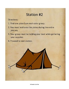 Lewis and Clark Simulation Guide