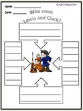 Lewis and Clark Support File