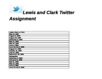 Lewis and Clark Twitter Assignment
