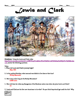 Lewis and Clark WebQuest and Video Clip Activity
