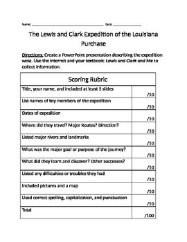 Lewis and Clark and Me Lesson Plans