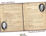 Lewis and Clark's Timeline of Discovery
