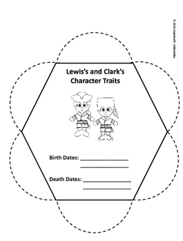 Lewis's and Clark's Interactive Notebook Pages