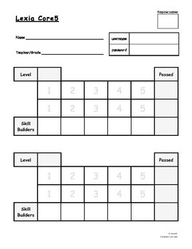 Lexia Core5 Student Progress Sheet