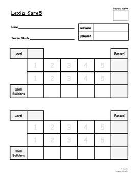 Lexia Core5 Student Progress Sheet