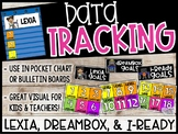 Lexia and Dreambox Data Tracking - Track Minutes, Units, Levels, & Lessons