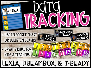 Lexia Data Tracking