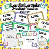 Lexia Levels Clip Chart, Lexia Core 5 Clip Chart