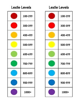 Lexile Book Label Chart
