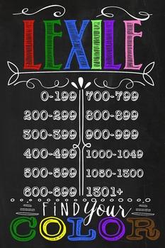 Lexile Chart Chalkboard theme