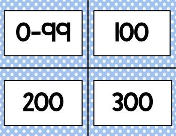 Periwinkle Parade Lexile Labels for Classroom Library Book Bins