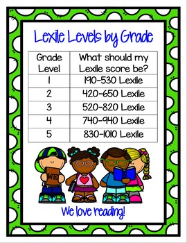Lexile Posters and Bookmarks