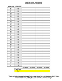 Lexile Reading Quarterly Tracking Sheet (editable)