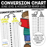 Lexile and Accelerated Reader Conversion Chart