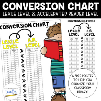 Lexile And Accelerated Reader Conversion Chart Tpt