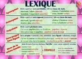 Lexique en français