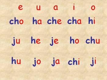 Leyendo Silabas de J, H, Ch