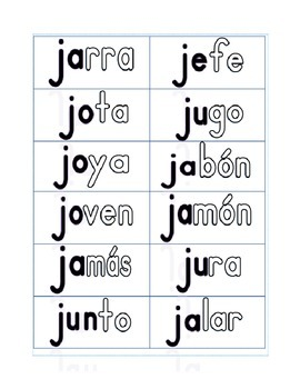 Leyendo Sílabas (syllable cards)
