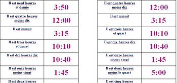 L'Heure : Printable Domino Game to Review Time in French